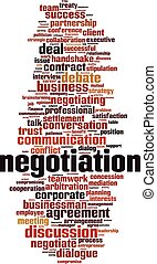 Negotiation word cloud concept