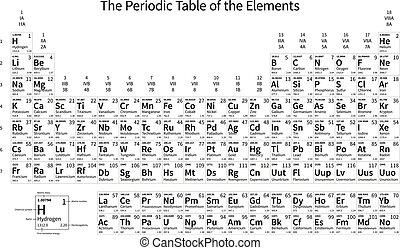 Tabla elementos peridico elementos peso nmero peridico negro y blanco monocromo tabla peridica de el elementos urtaz Images