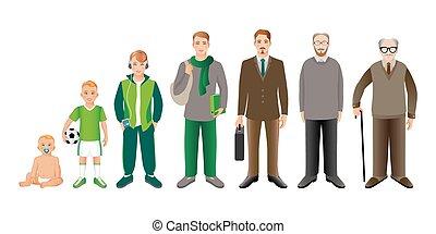 nemzedék, közül, férfiak, alapján, csecsemők, fordíts, seniors., csecsemő, gyermek, tizenéves, diák, ügy bábu, felnőtt, és, idősebb ember, man.