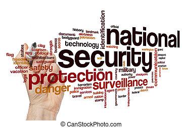 nemzetbiztonság, szó, felhő
