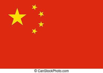 nemzeti lobogó, kína