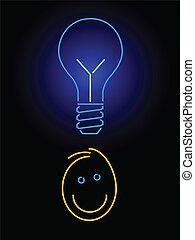 neon, gondolat