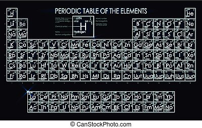 neon periodic table of the elements - Periodic Table Neon