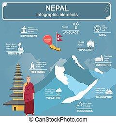 nepal, infographics
