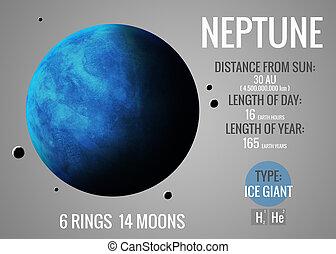 neptuno, -, infographic, presentes, uno, de, sistema solar, planeta, mirada, y, facts., esto, imagen, elementos, amueblado, por, nasa.