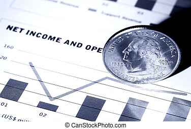 Net Income - Graph and a Quarter.