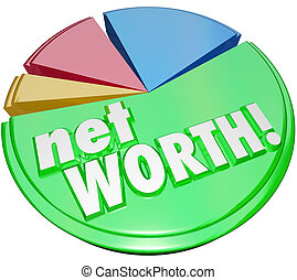 Net Worth words on a pie chart comparing the total value of your assets versus your debt to determine total financial status, rating or score