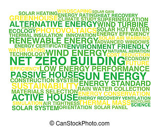 Net zero building. Word cloud concept
