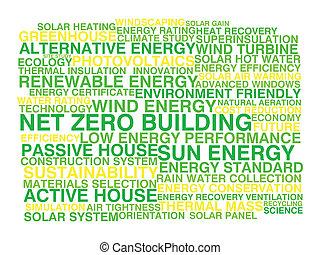 Net zero building. Word cloud concept