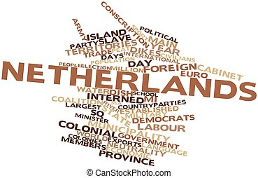 Netherlands - Abstract word cloud for Netherlands with...