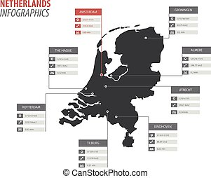Netherlands map vector infographics