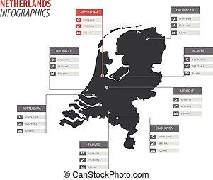 Netherlands map vector infographics