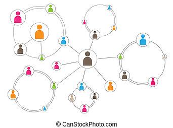 netwerk, aansluitingen, concept
