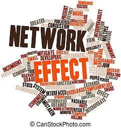 netwerk, effect
