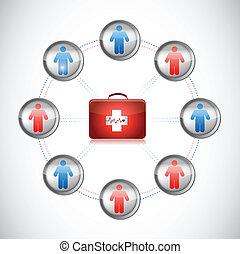 netwerk, mensen, medische illustratie, uitrusting, eerst