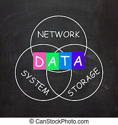 netwerk, tonen, opslagsysteem, computer, woorden, data