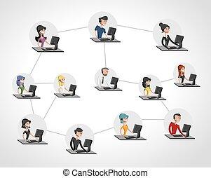 network., 社会