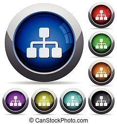 Network button set