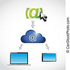 network., calculer, connexion, ligne, courrier, nuage