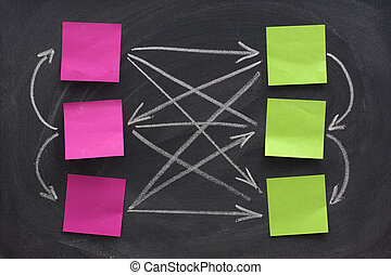 network concept on blackboard