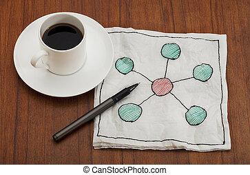 network concept on napkin