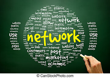 NETWORK concept word cloud, presentation background