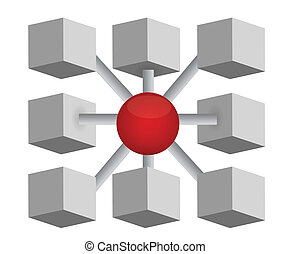 Network cubes and sphere diagram