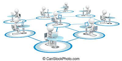 network.