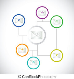 network email communication illustration design over a white...