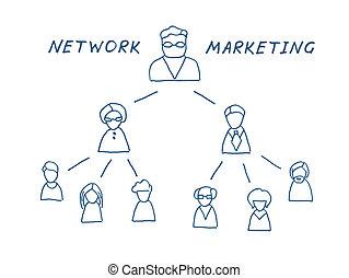 Network Marketing Illustration - Network multilevel...