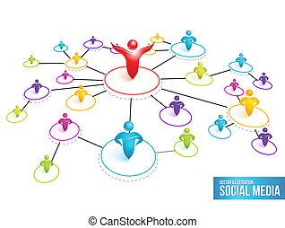 network., media, wektor, ilustracja, towarzyski