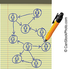Network plan human resources diagram legal pad pen - Pen...
