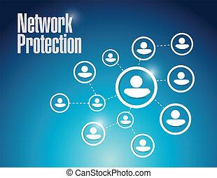 network protection diagram illustration design