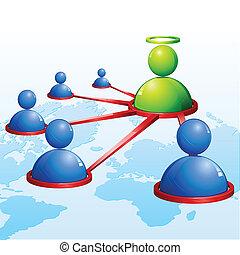 networking , ανθρώπινος