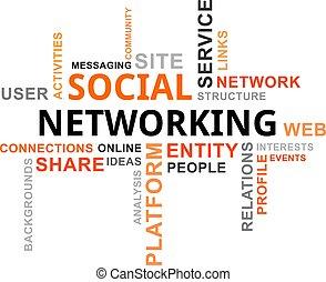 networking , - , σύνεφο , λέξη , κοινωνικός
