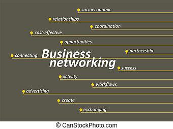 networking, affari