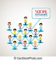 networking, sociale