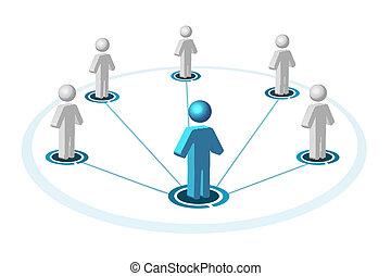 networking, társadalmi