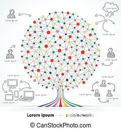 Networks Tree