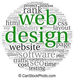 netz- design, begriff, in, wort, etikett, wolke