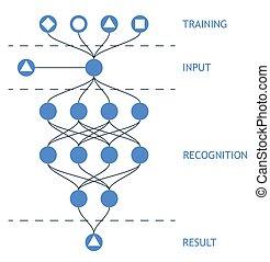 Neural net. Neuron network. Deep learning. Cognitive...