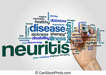 Neuritis word cloud