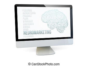 neuromarketing computer