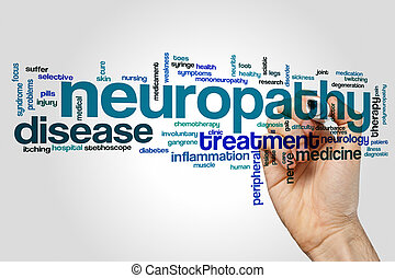 Neuropathy word cloud