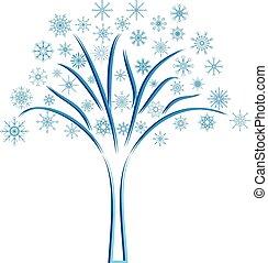 neve, árvore