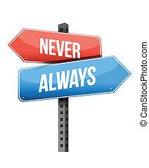 never versus always road sign