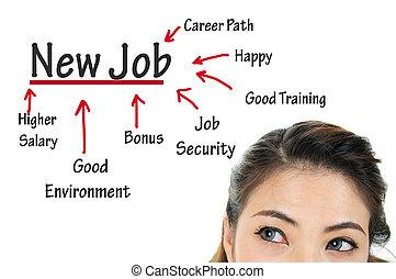 New Job for recruitment concept - Woman looking up new job...