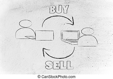 new kind of business, the online marketplace to sell and buy...