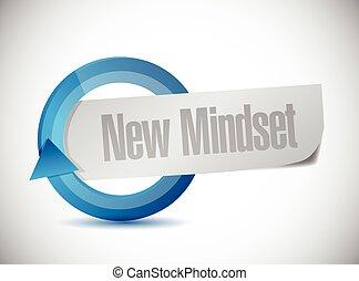 new mindset cycle sign illustration