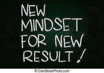 New Mindset for New Result